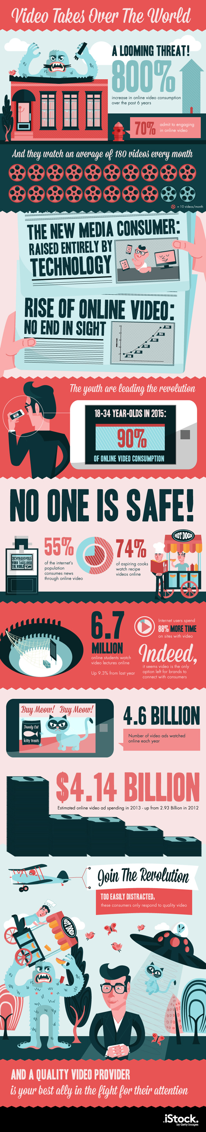 Video Takes Over The World [Infographic]